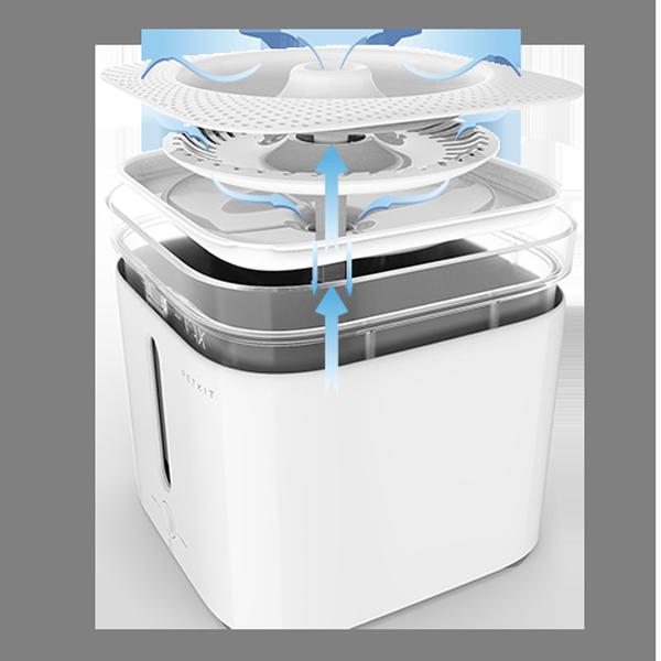 Petkit Eversweet - Water Circulation (Product Info)