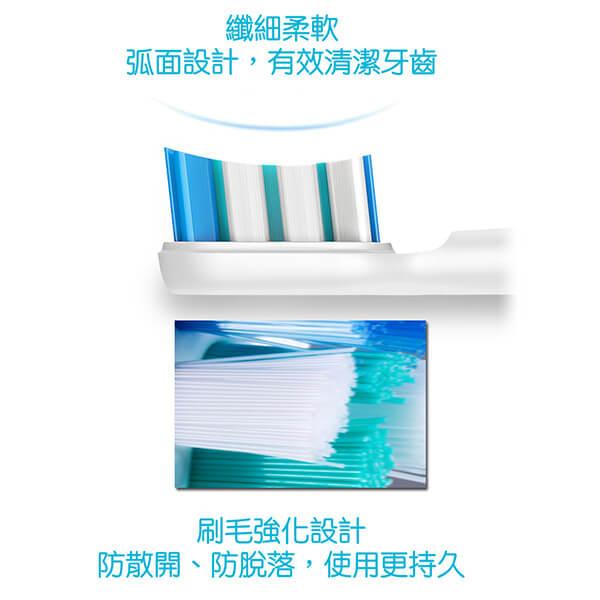 Allegro 便攜式無菌聲波牙刷杯組 (Allegro Portable Sterile Sonic Toothbrush)