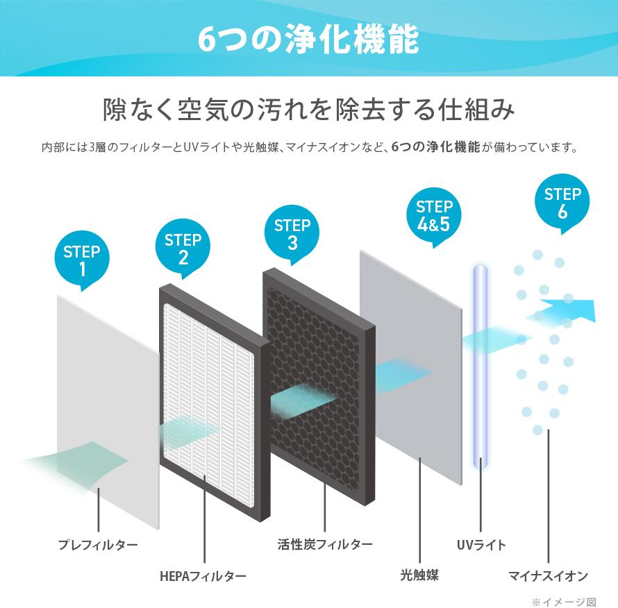 日本 MODERN DECO SUNRIZE - AIR Breeze opl001 HEPA 光觸媒空氣潔淨機 (Modern Deco Sunrize Air Breeze HEPA Photocatalyst Air Purifiers OPl001)